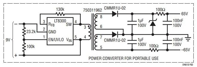 boosting signal generator or op amp outputs to  u0026gt  30 dbu